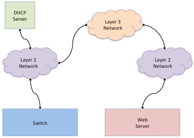User Guide — Open Network Install Environment documentation